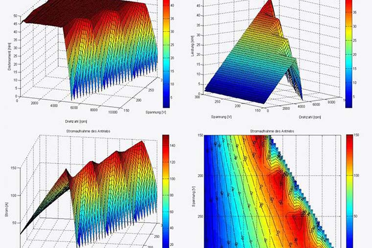 systemsimulation-1500x1000
